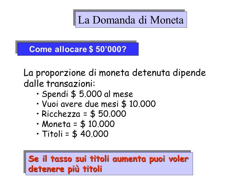 La Domanda di Moneta Come allocare $ 50'000 La proporzione di moneta detenuta dipende dalle transazioni: