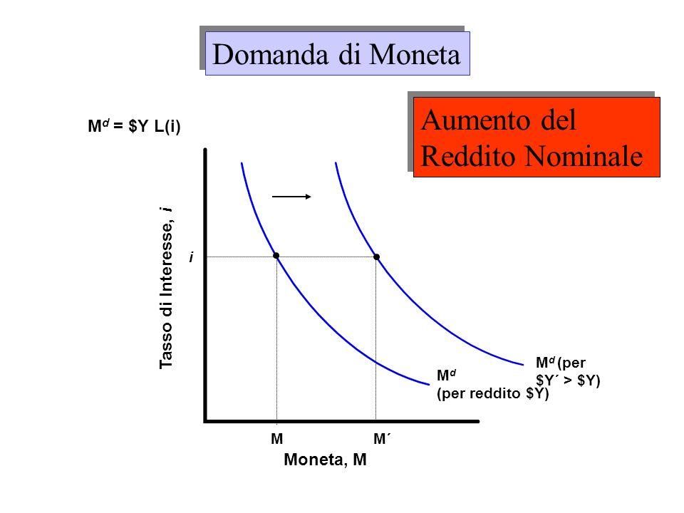 Aumento del Reddito Nominale