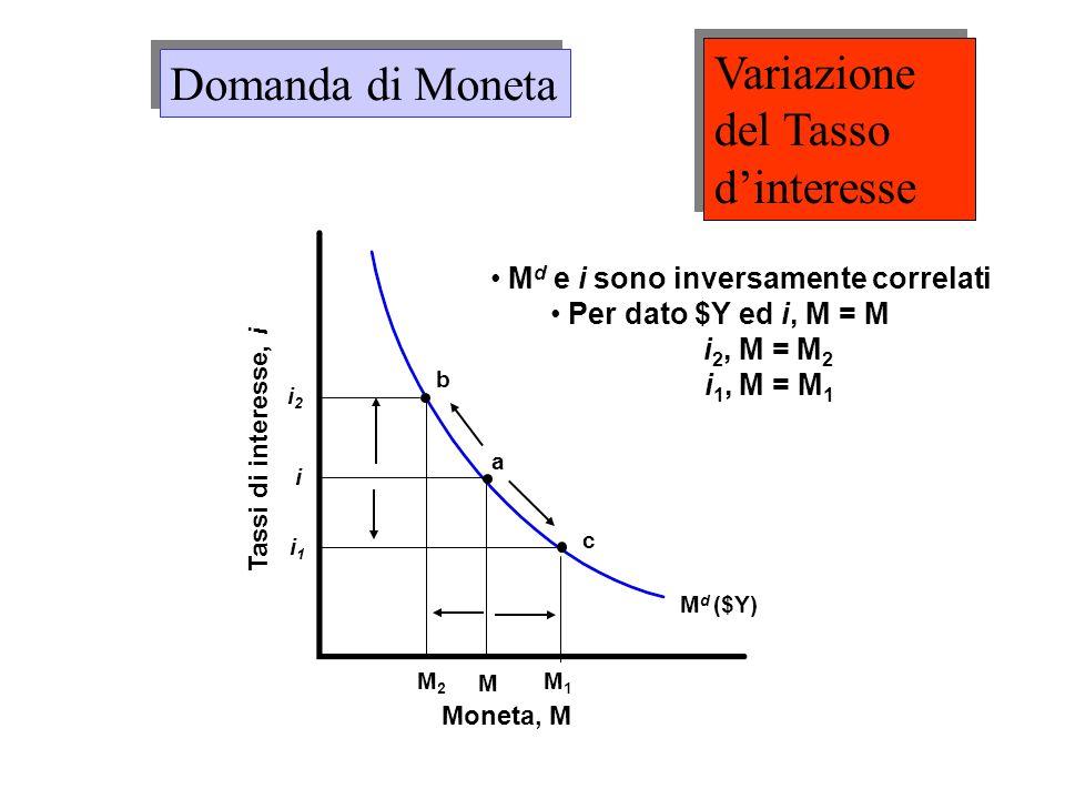 Md e i sono inversamente correlati