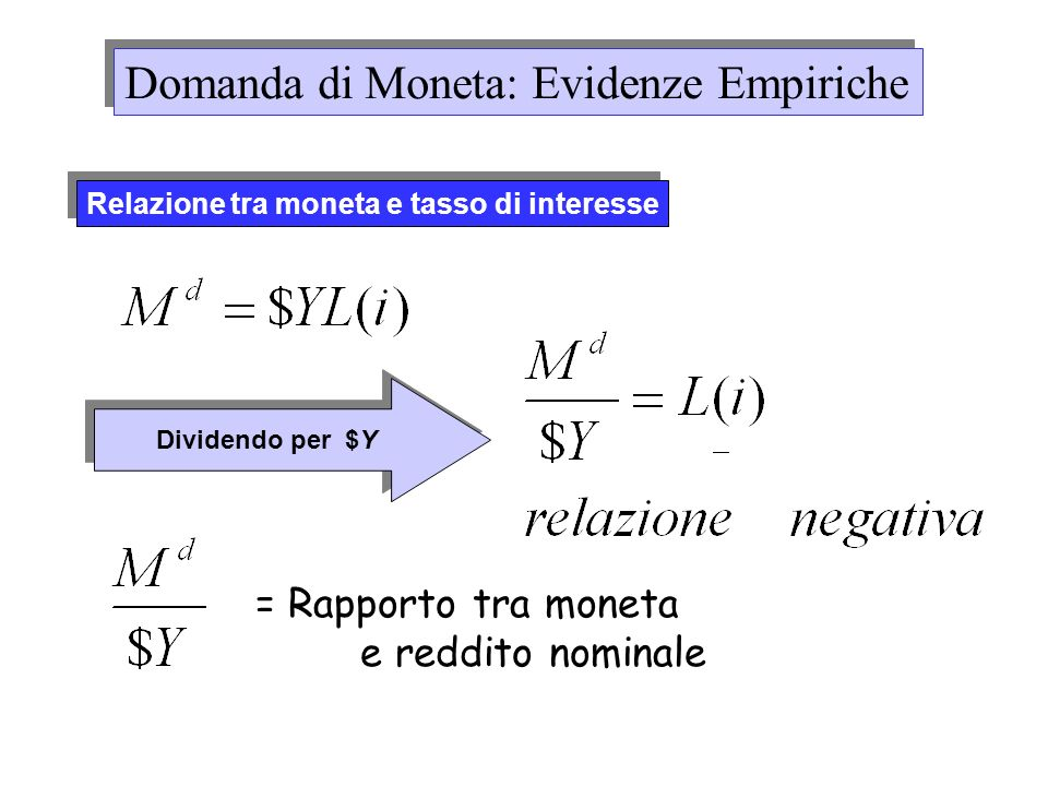 Domanda di Moneta: Evidenze Empiriche