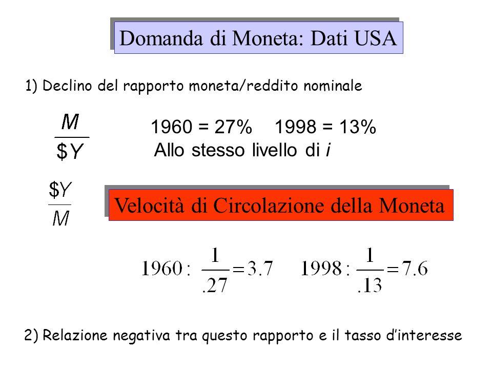 Domanda di Moneta: Dati USA