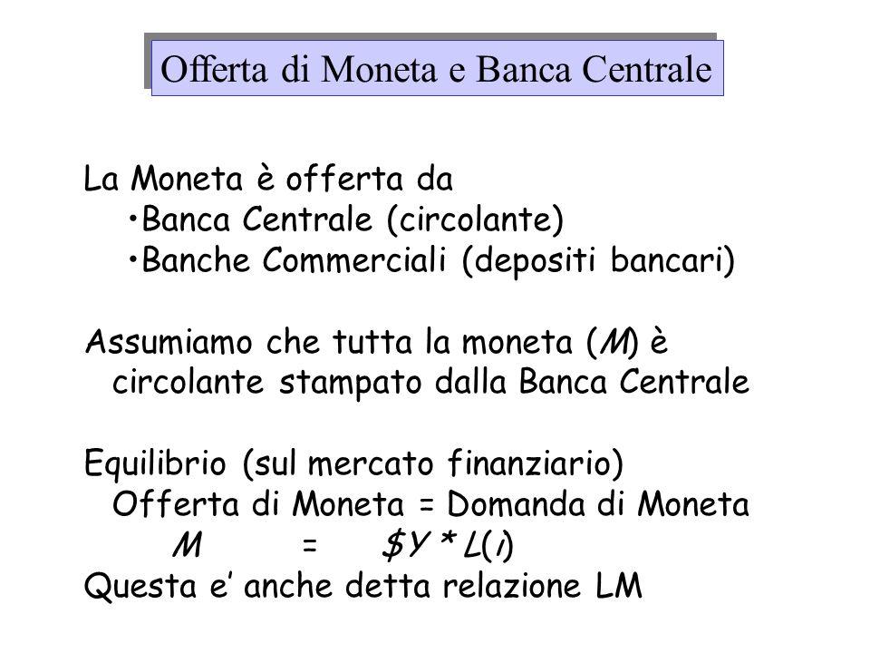 Offerta di Moneta e Banca Centrale