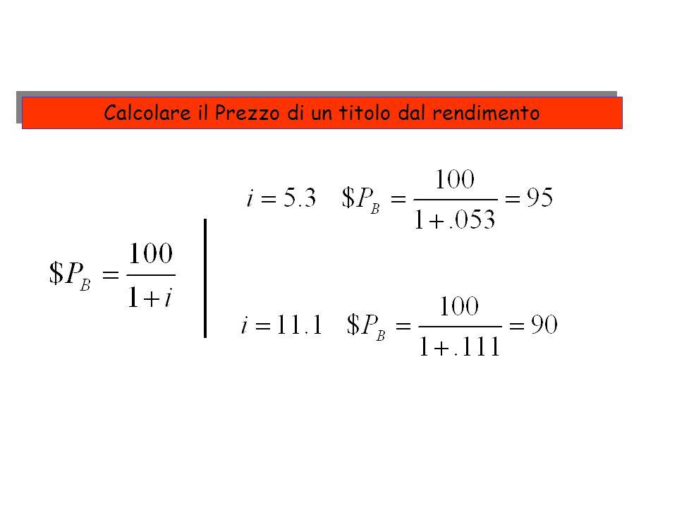 Calcolare il Prezzo di un titolo dal rendimento