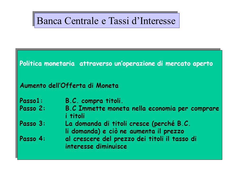 Banca Centrale e Tassi d'Interesse