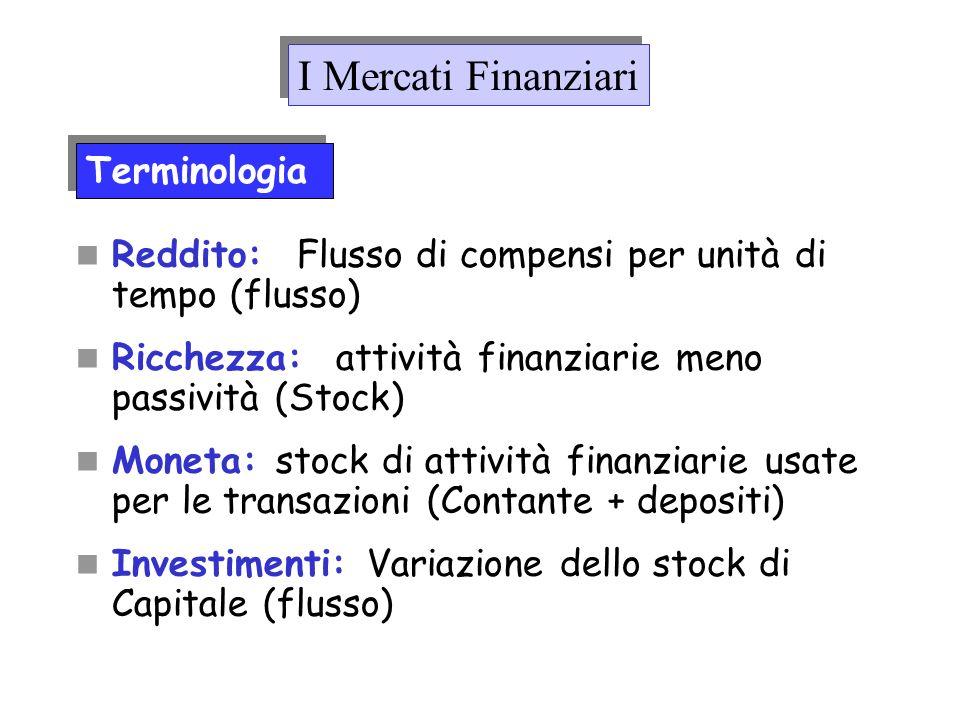 I Mercati Finanziari Terminologia