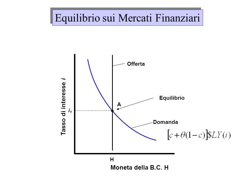 Equilibrio sui Mercati Finanziari