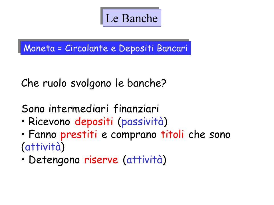 Le Banche Che ruolo svolgono le banche Sono intermediari finanziari