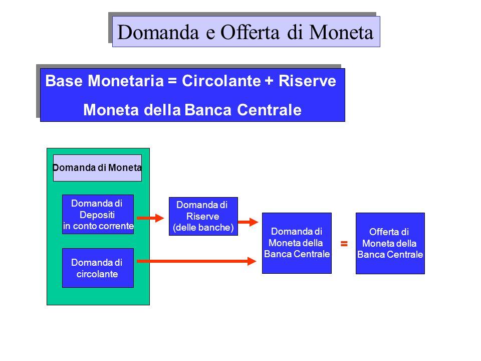 Moneta della Banca Centrale