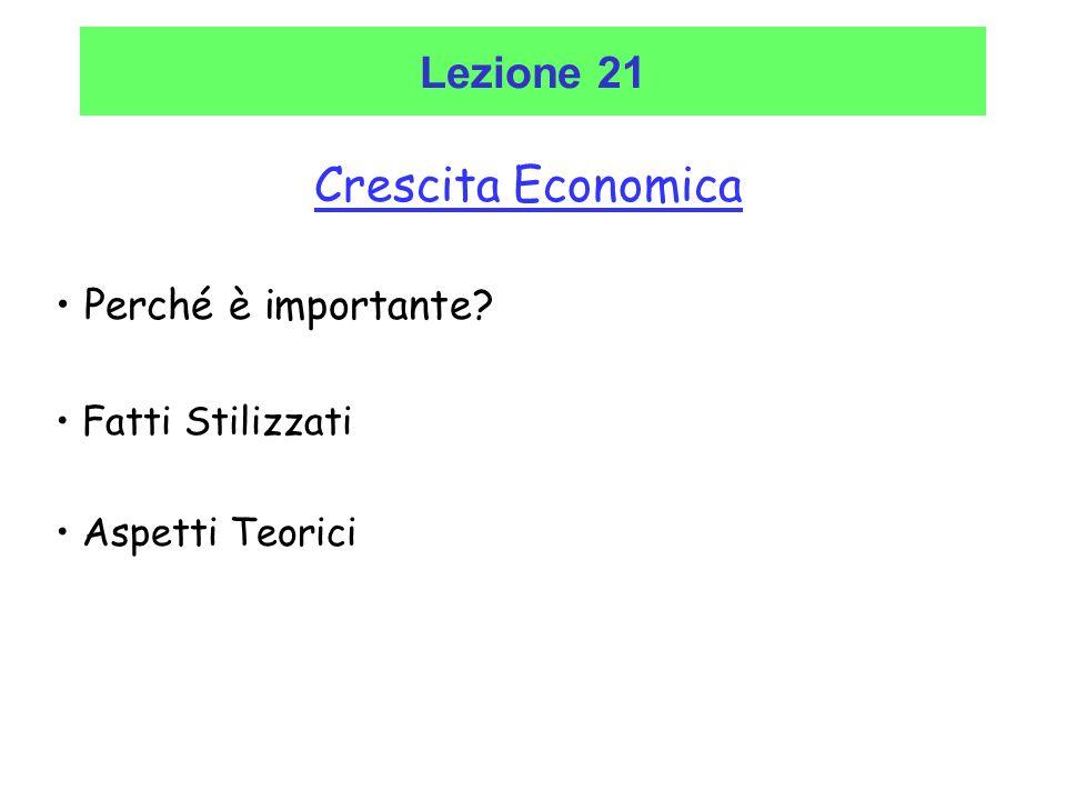 Crescita Economica Lezione 21 Perché è importante Fatti Stilizzati