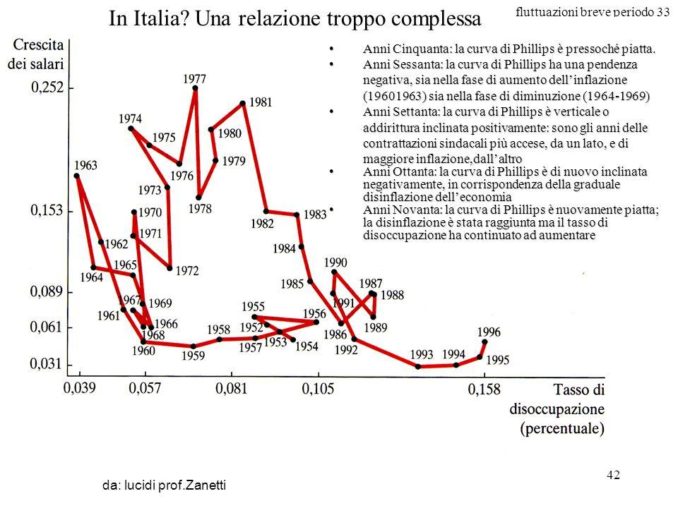 In Italia Una relazione troppo complessa