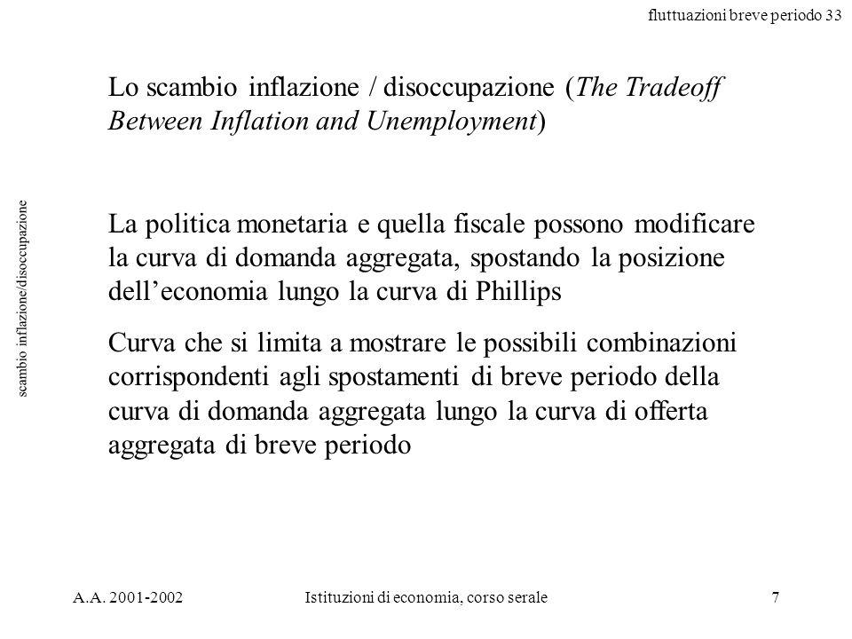scambio inflazione/disoccupazione