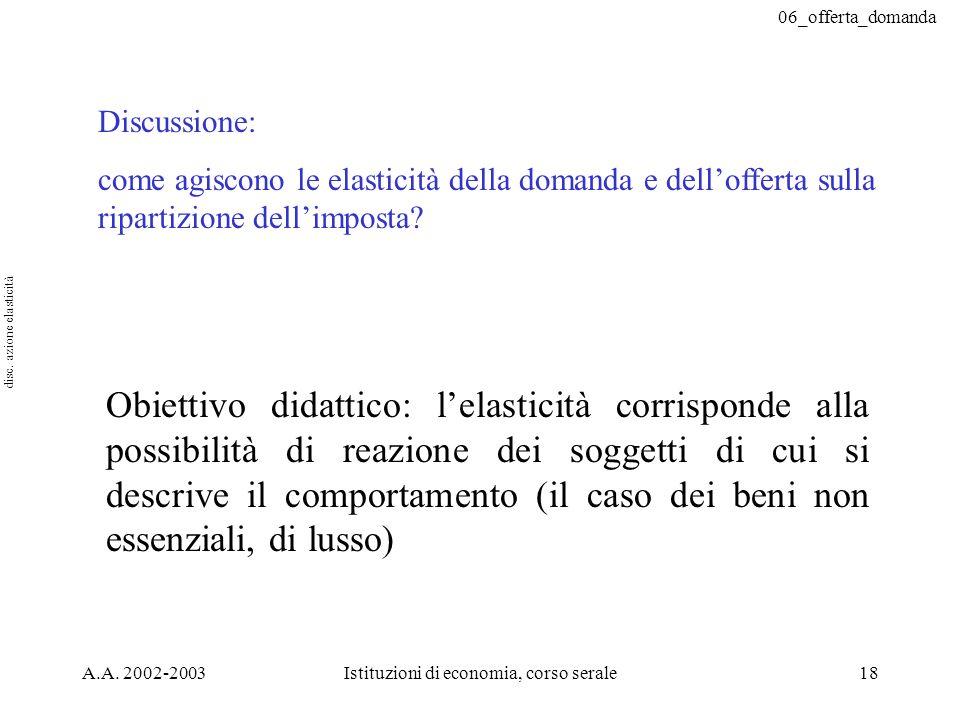 disc. azione elasticità