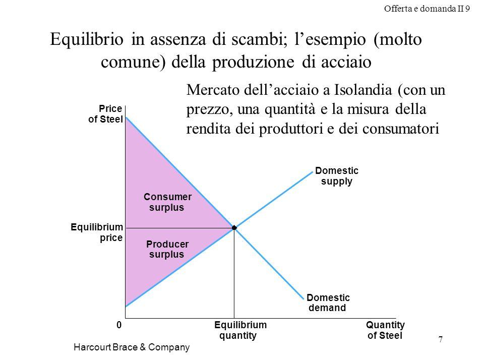 Equilibrio in assenza di scambi; l'esempio (molto comune) della produzione di acciaio