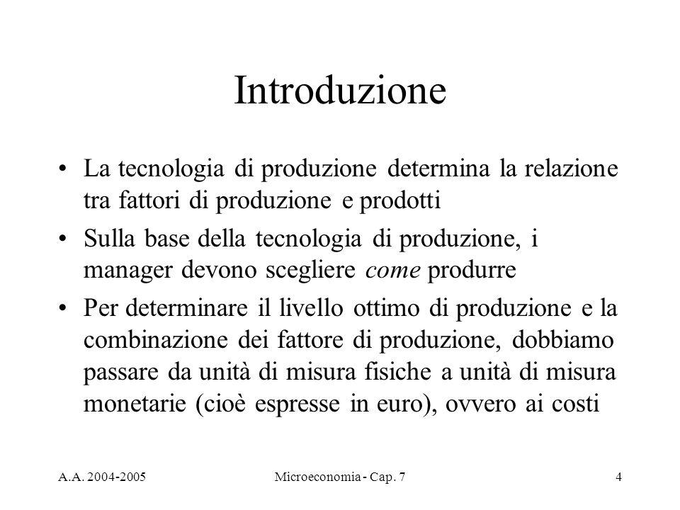 Introduzione La tecnologia di produzione determina la relazione tra fattori di produzione e prodotti.