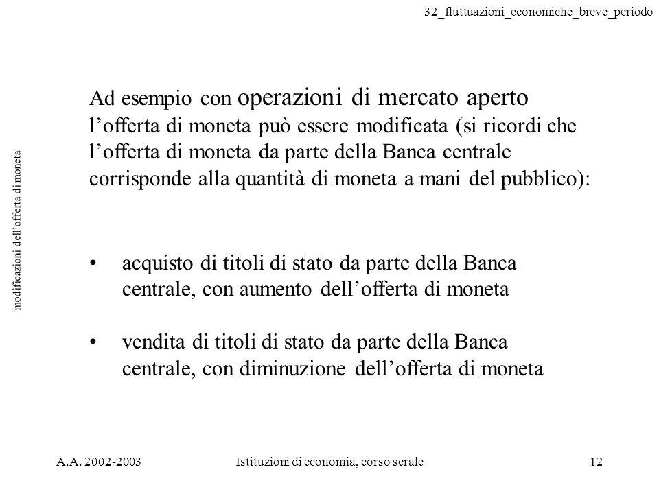 modificazioni dell'offerta di moneta