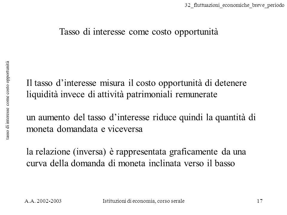 tasso di interesse come costo opportunità