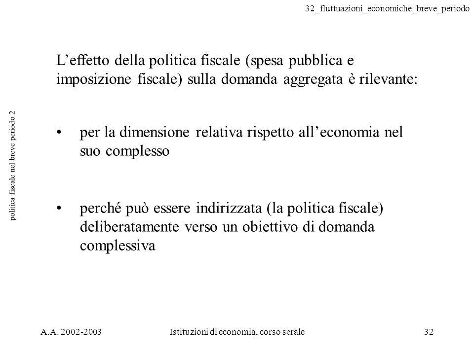 politica fiscale nel breve periodo 2