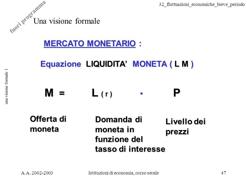 Equazione LIQUIDITA' MONETA ( L M )