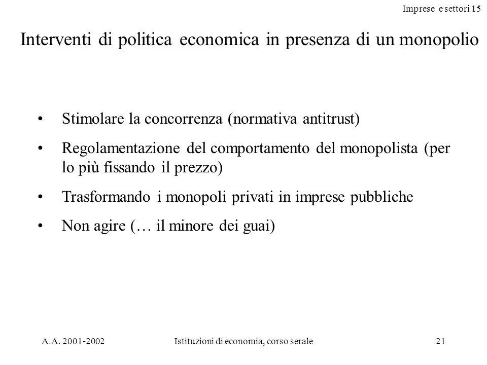 Interventi di politica economica in presenza di un monopolio