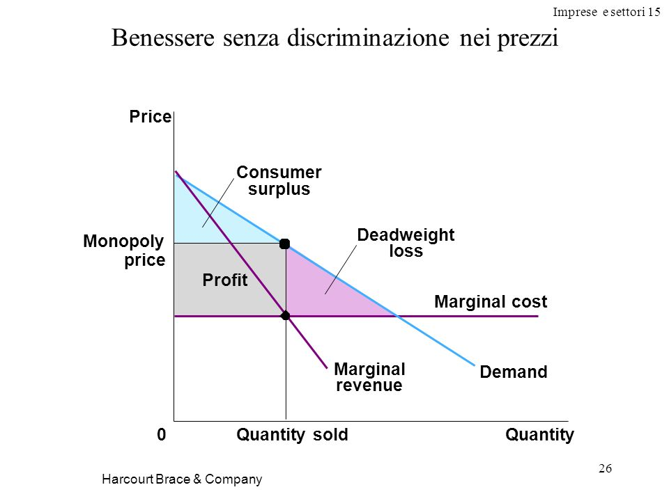 Benessere senza discriminazione nei prezzi