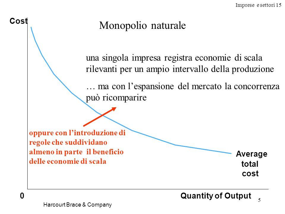 Cost Monopolio naturale. una singola impresa registra economie di scala rilevanti per un ampio intervallo della produzione.