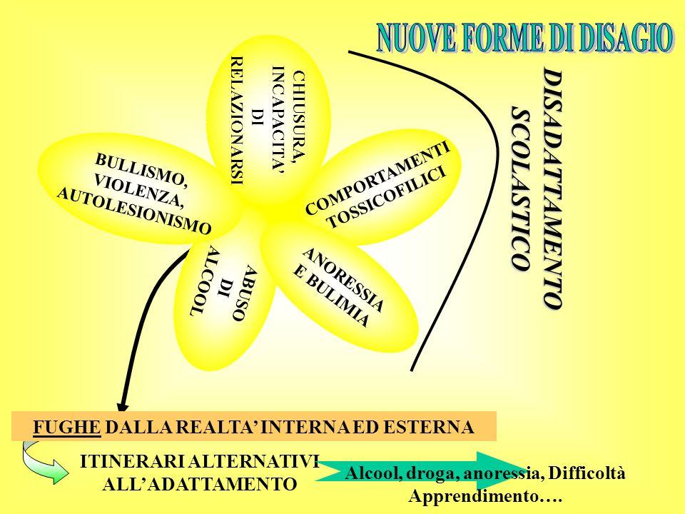 NUOVE FORME DI DISAGIO DISADATTAMENTO SCOLASTICO