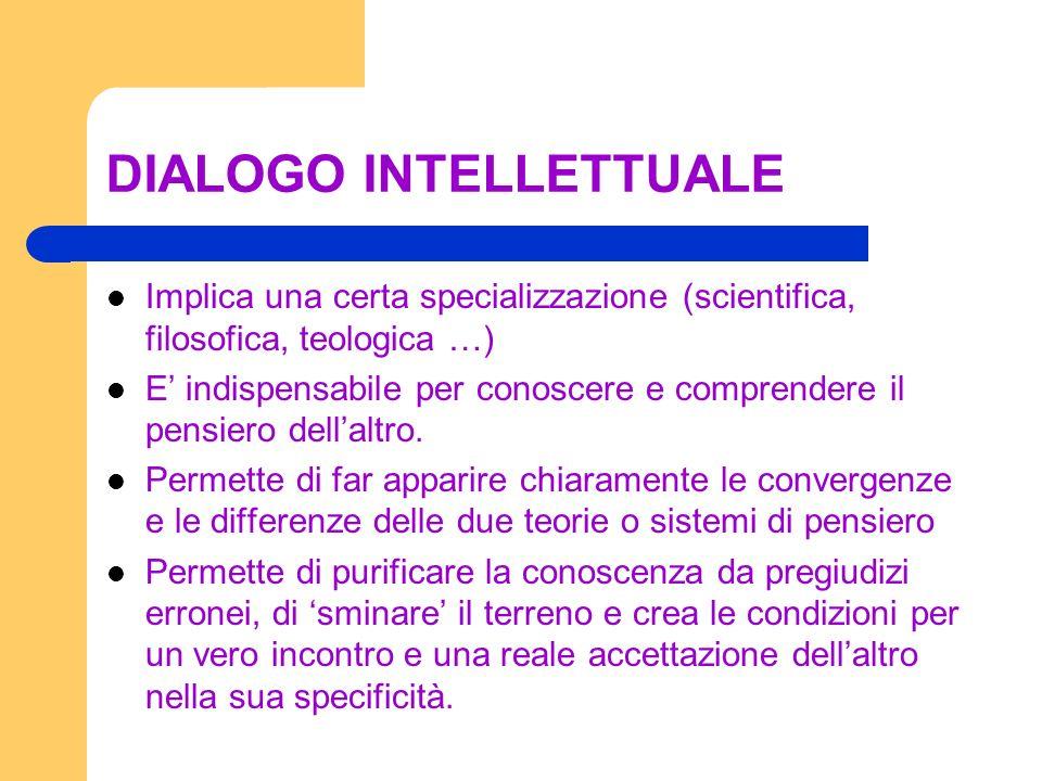 DIALOGO INTELLETTUALE