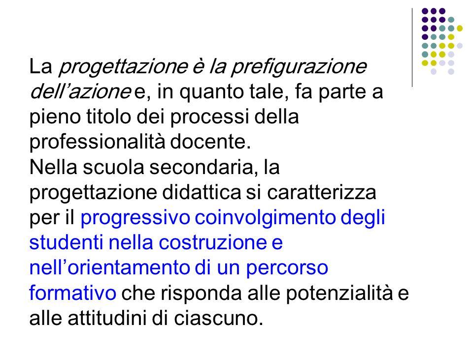 La progettazione è la prefigurazione dell'azione e, in quanto tale, fa parte a pieno titolo dei processi della professionalità docente.