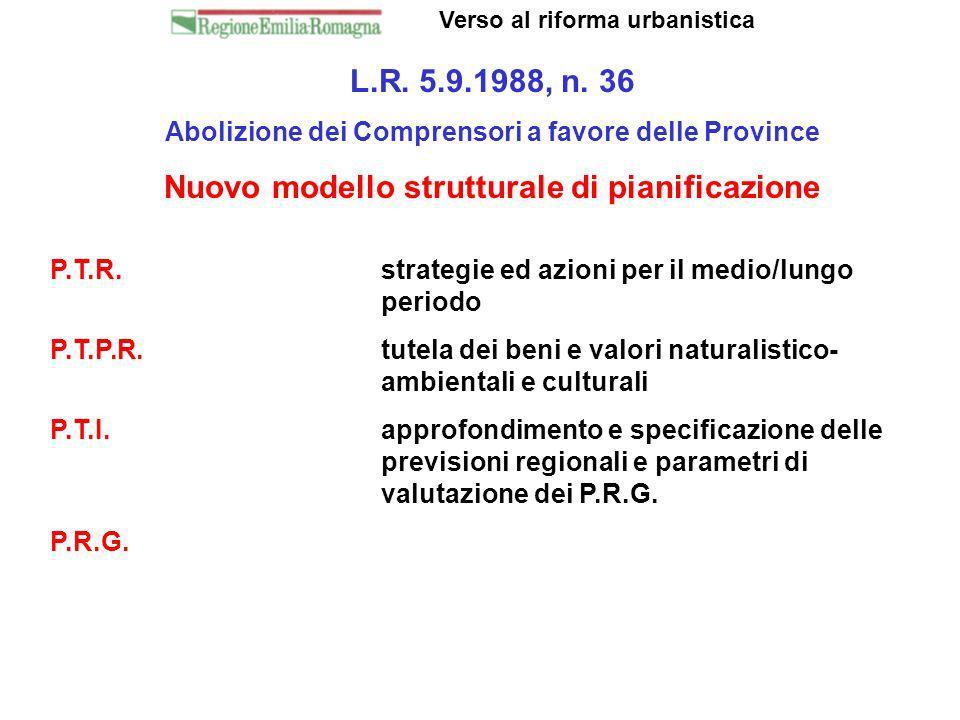 L.R. 5.9.1988, n. 36 Nuovo modello strutturale di pianificazione