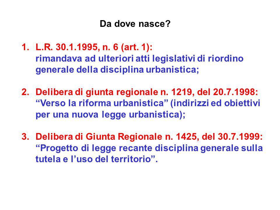 Da dove nasce L.R. 30.1.1995, n. 6 (art. 1): rimandava ad ulteriori atti legislativi di riordino generale della disciplina urbanistica;