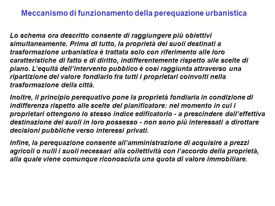 Meccanismo di funzionamento della perequazione urbanistica