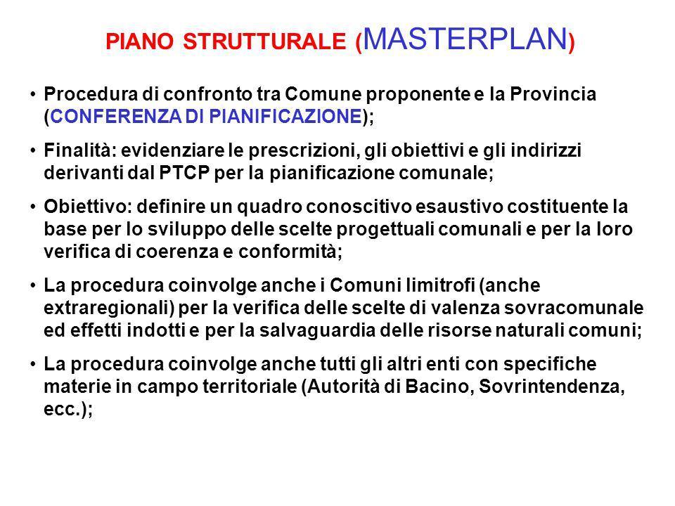 PIANO STRUTTURALE (MASTERPLAN)