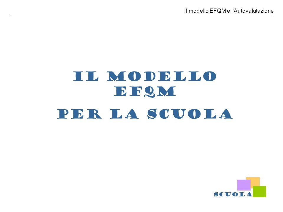 Il modello EFQM e l'Autovalutazione