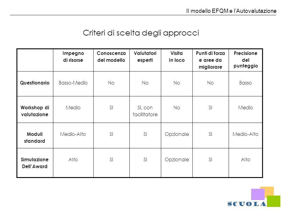 Criteri di scelta degli approcci