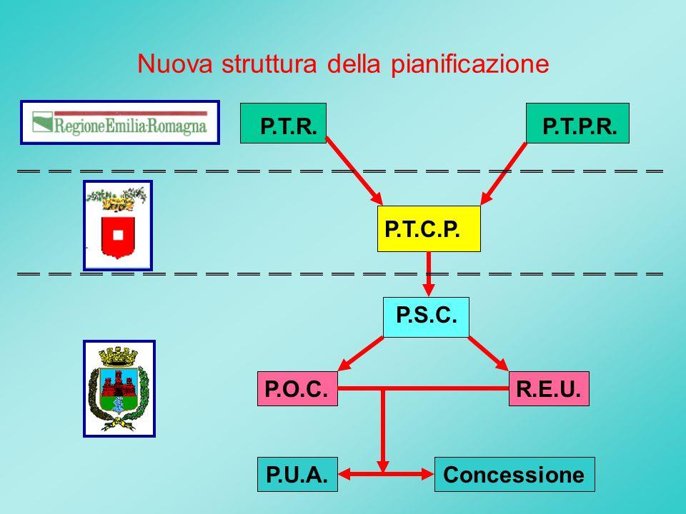 Nuova struttura della pianificazione