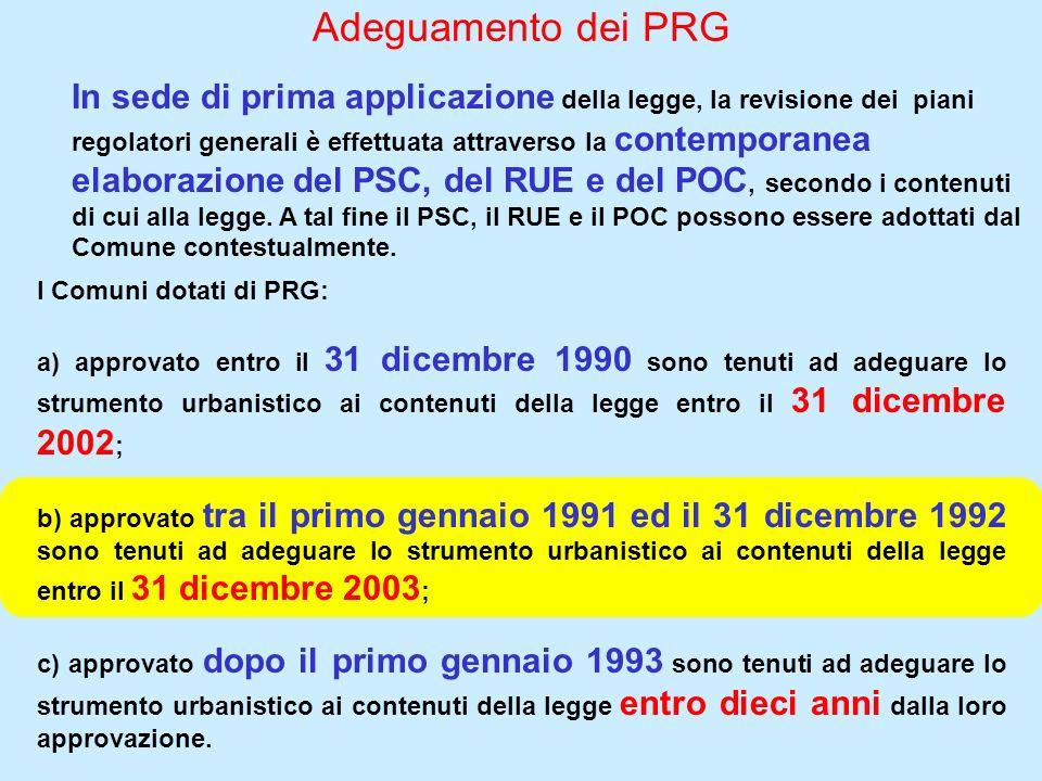 Adeguamento dei PRG