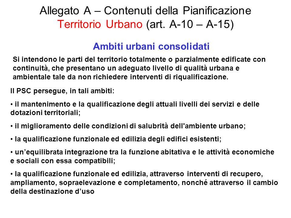 Ambiti urbani consolidati