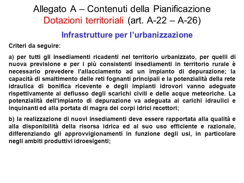 Infrastrutture per l'urbanizzazione