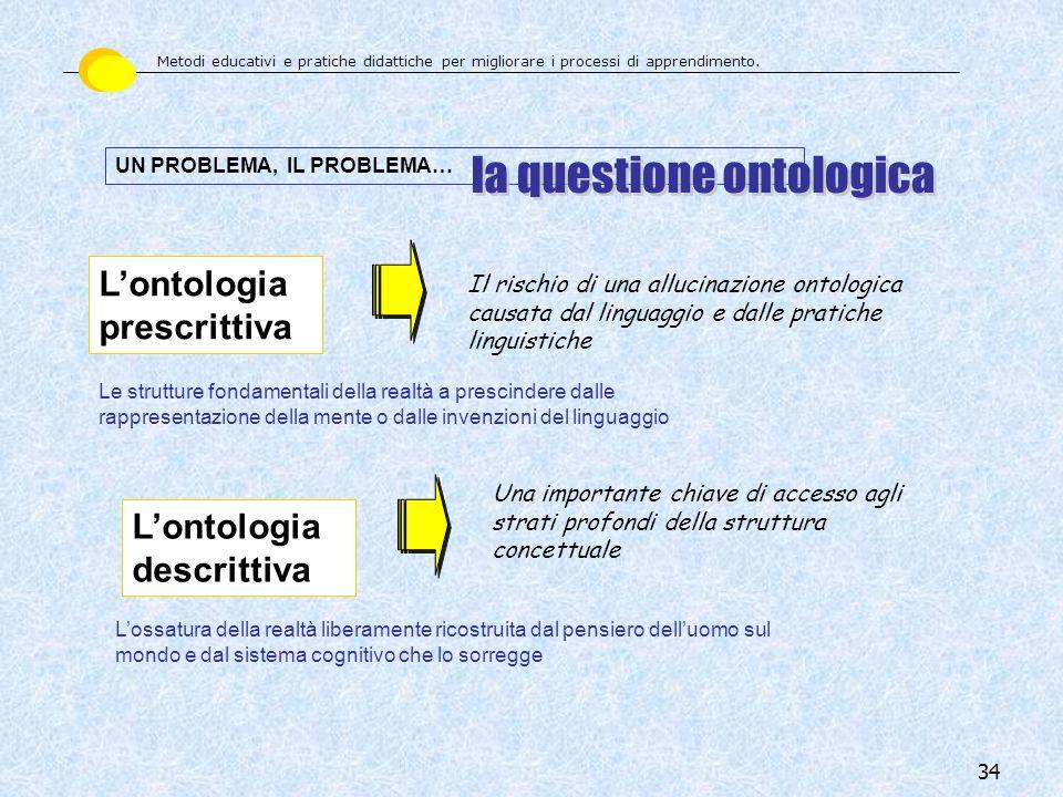 la questione ontologica