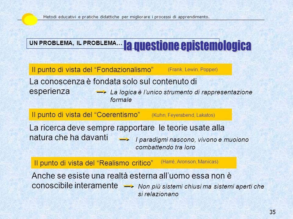 la questione epistemologica
