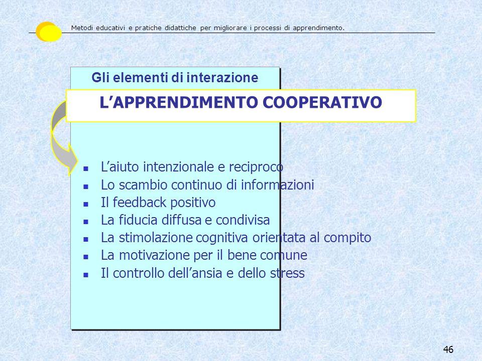 Gli elementi di interazione L'APPRENDIMENTO COOPERATIVO