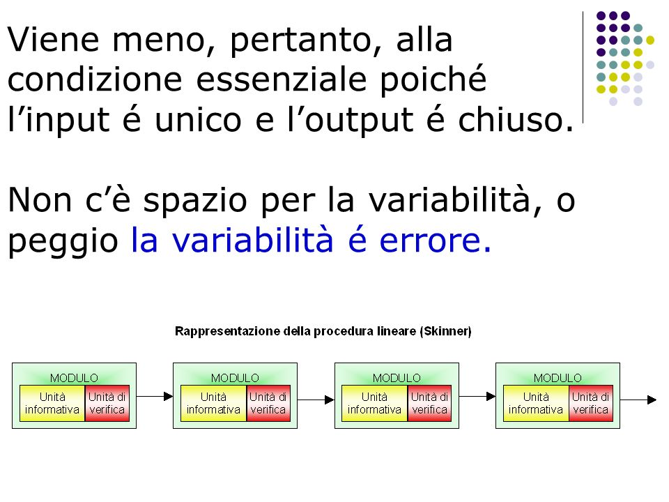 Viene meno, pertanto, alla condizione essenziale poiché l'input é unico e l'output é chiuso.