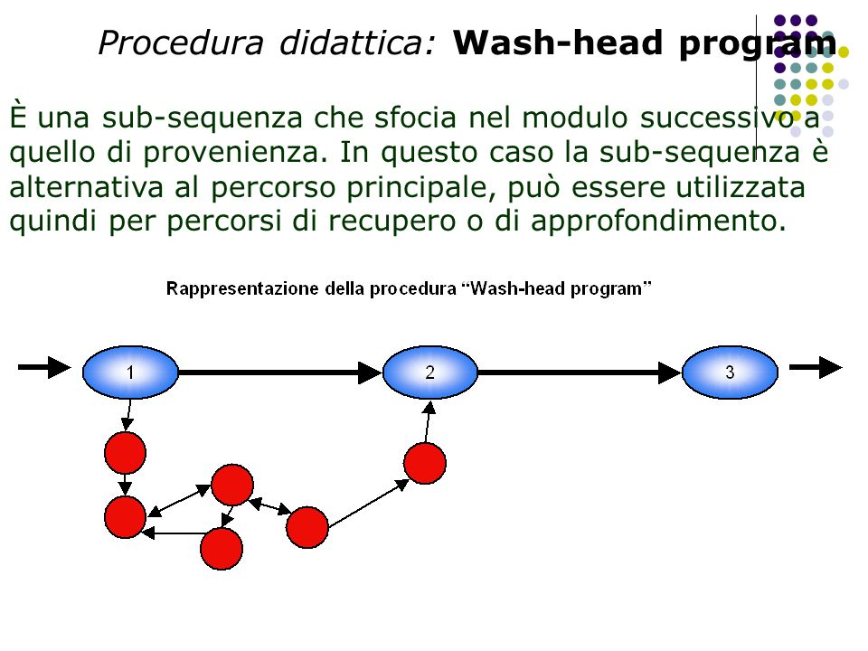 Procedura didattica: Wash-head program