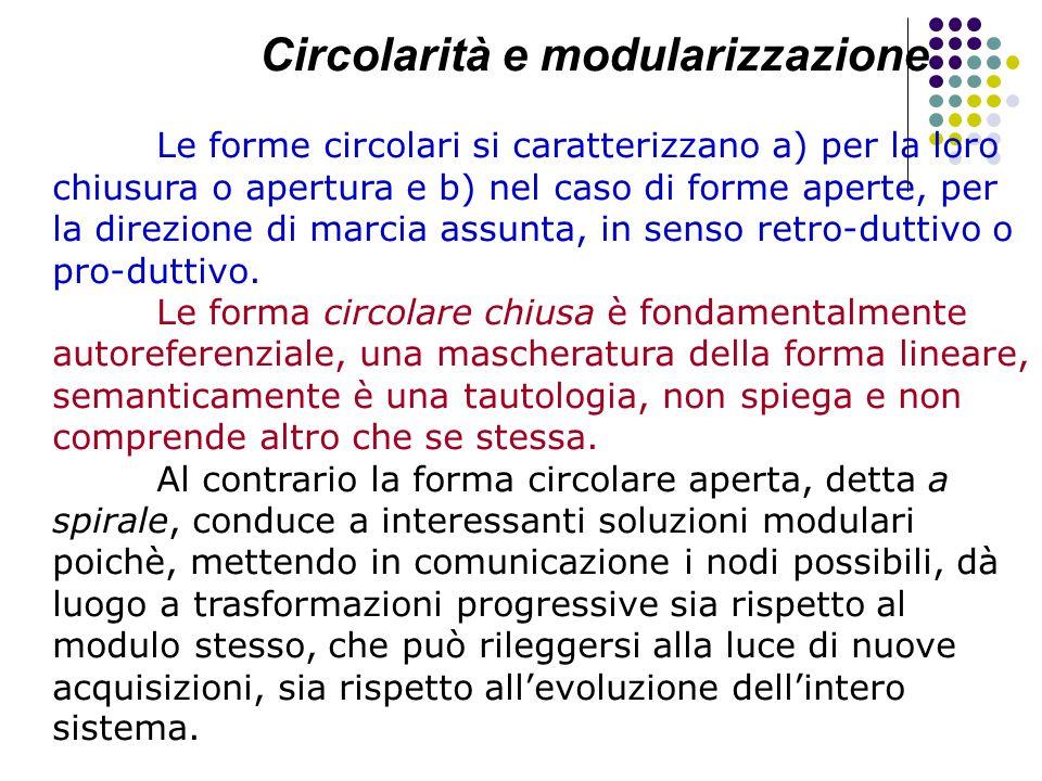 Circolarità e modularizzazione