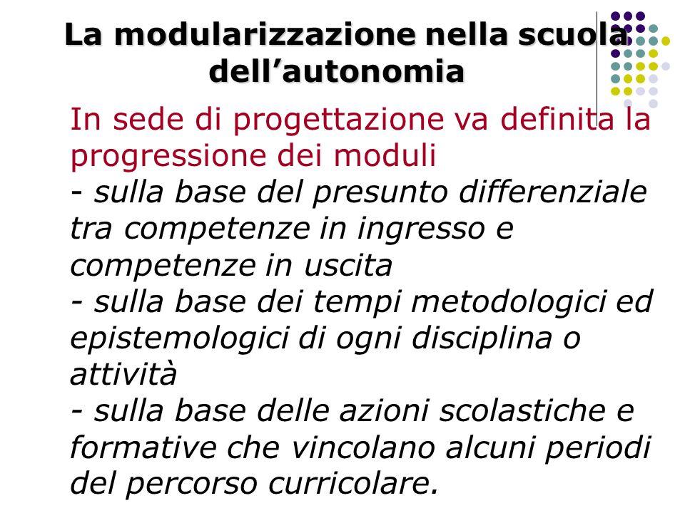 La modularizzazione nella scuola dell'autonomia
