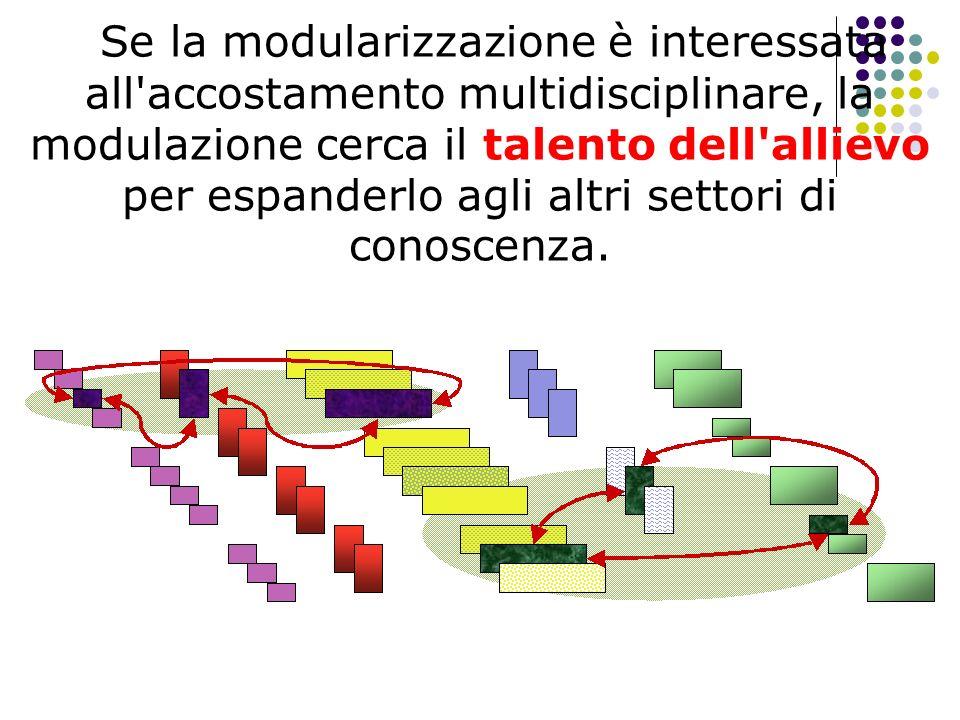 Se la modularizzazione è interessata all accostamento multidisciplinare, la modulazione cerca il talento dell allievo per espanderlo agli altri settori di conoscenza.