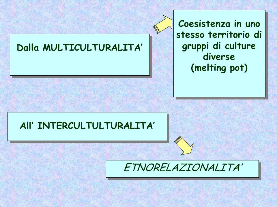 Dalla MULTICULTURALITA'