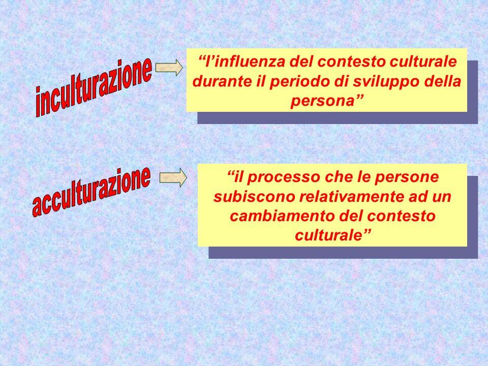 inculturazione acculturazione