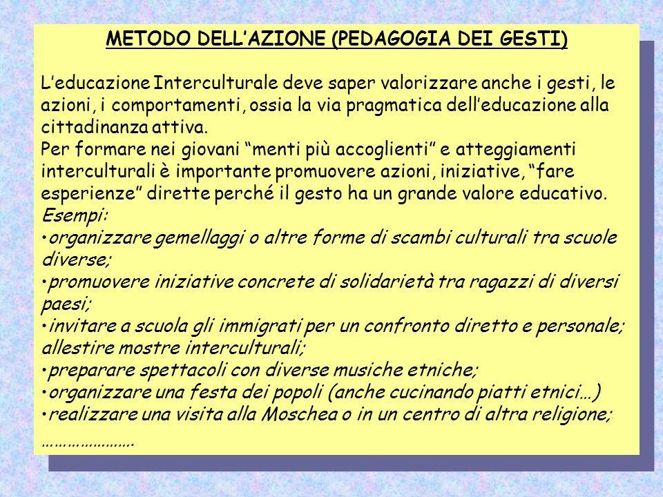 METODO DELL'AZIONE (PEDAGOGIA DEI GESTI)