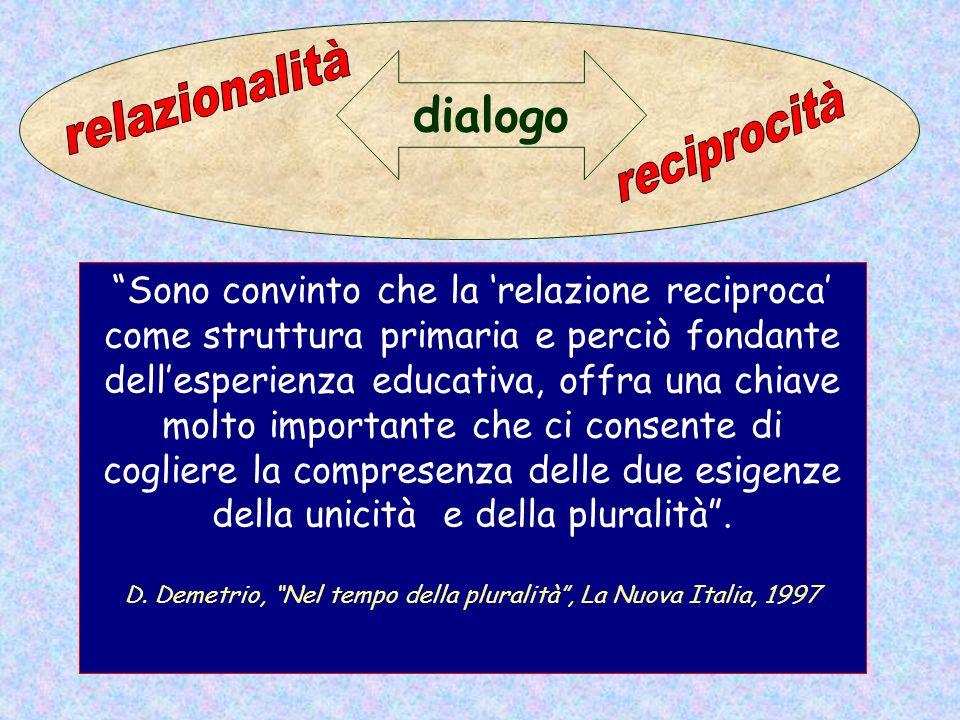D. Demetrio, Nel tempo della pluralità , La Nuova Italia, 1997